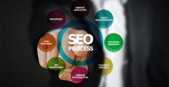 Vantaggi e svantaggi del web marketing